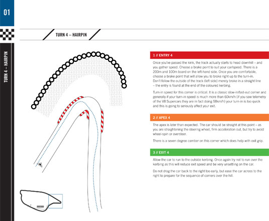 Turn 4 - Pukekohe hairpin - The New Zealand Racetrack Manual by Mike Eady